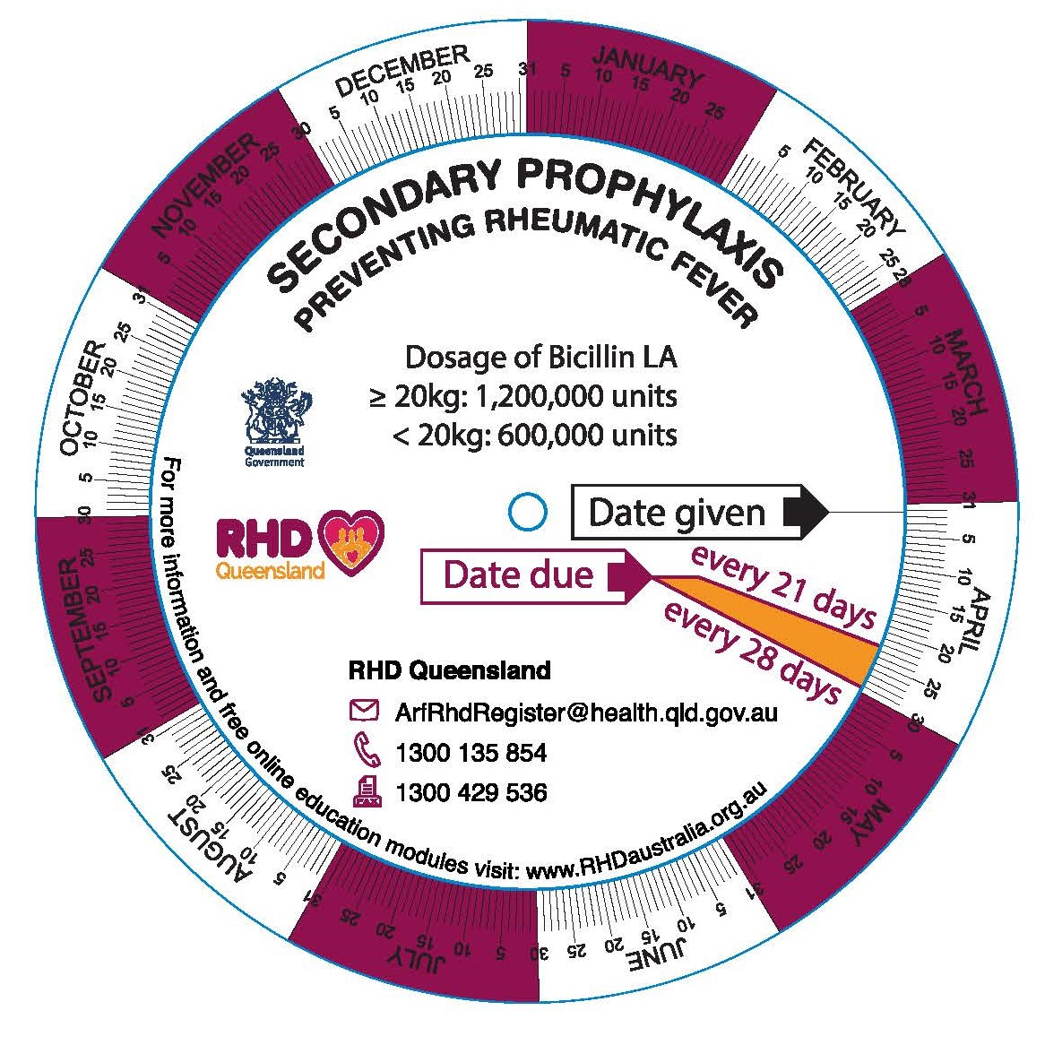 This date wheel assists primary healthcare staff to quickly calculate the date when a penicillin injection is next due based on either a 21 or 28-day regimen.