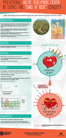 """Preventing acute rheumatic fever by using the """"Days at Risk"""" concept. Each day that a person is overdue for their BPG injection, is a day they are at risk of ARF. This paper provides more detailed information on the """"Days at Risk"""" concept."""