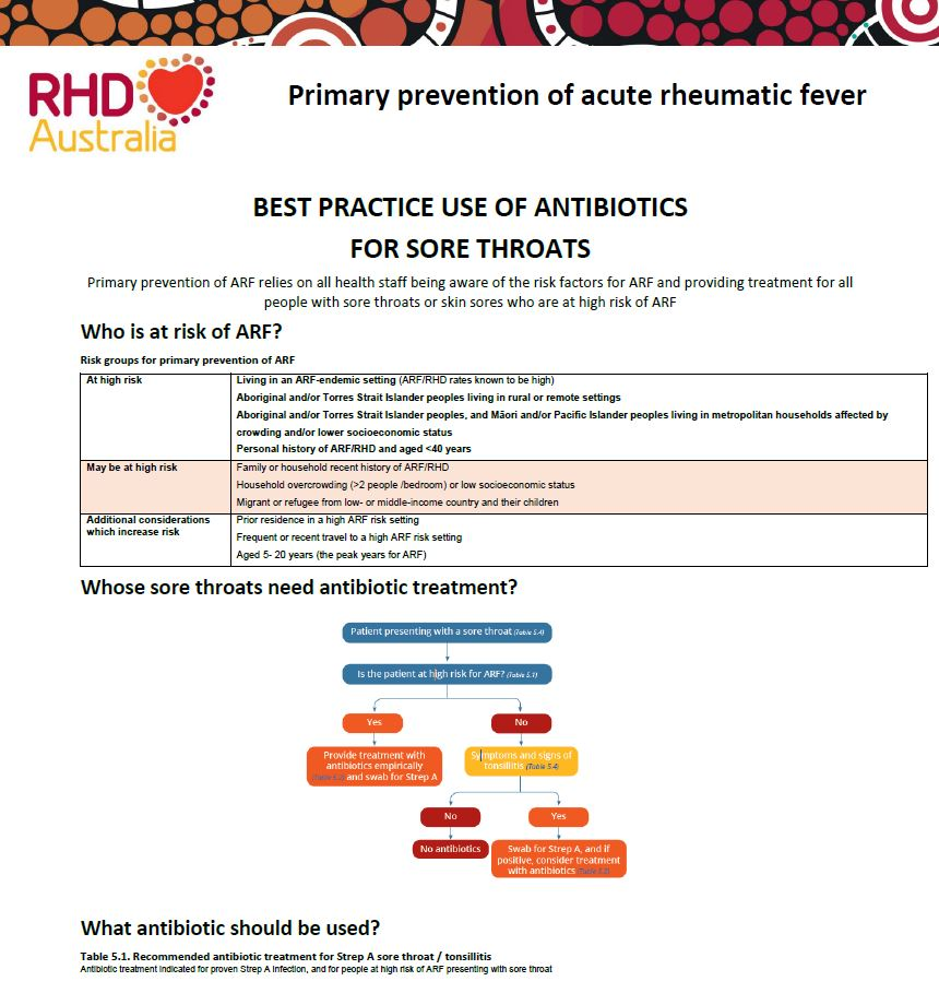 Best practice use of antibiotics for sore throats. Primary prevention of ARF relies on all health staff being aware of the risk factors for ARF and providing treatment for all people with sore throats or skin sores who are at high risk of ARF.