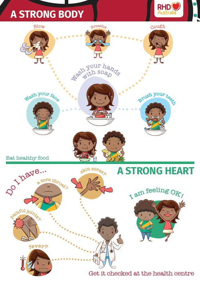 This A4 flyer is a visual reminder of the actions they can do to keep a strong body and strong heart. It is also a reminder about when to go to the health service to get signs and symptoms checked.