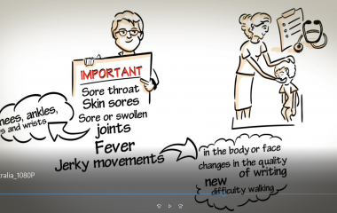 New resource! What is acute rheumatic fever and rheumatic heart disease? An explainer video for school staff