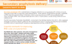 A summary of what research has shown about secondary prophylaxis delivery. From Telethon Kids Institute, ENDRHD CRE