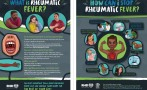 This flyer includes information about the causes, signs, symptoms and prevention of acute rheumatic fever. (A4 size)