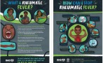 This poster includes information about the causes, signs, symptoms and prevention of acute rheumatic fever. (A4 size)