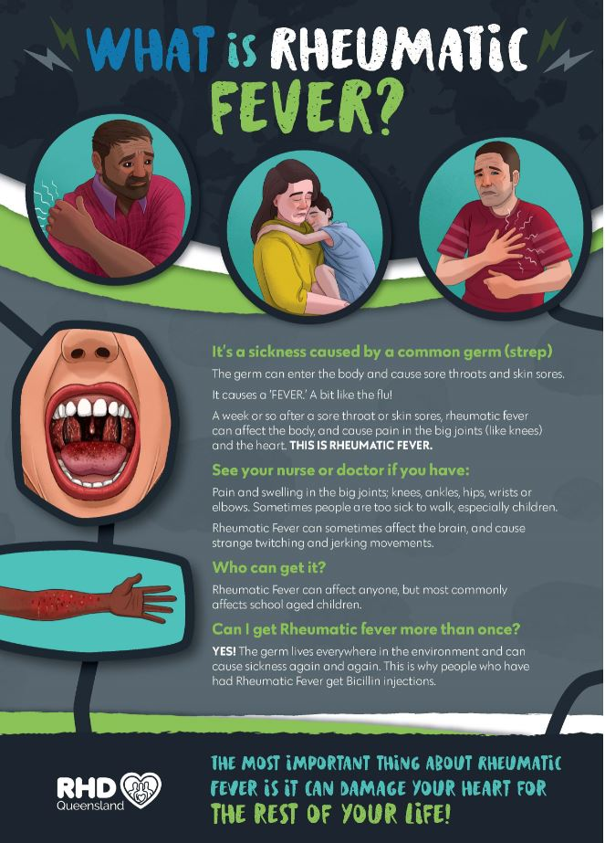 This poster includes information about the causes, signs, symptoms and prevention of acute rheumatic fever. (A3 size)